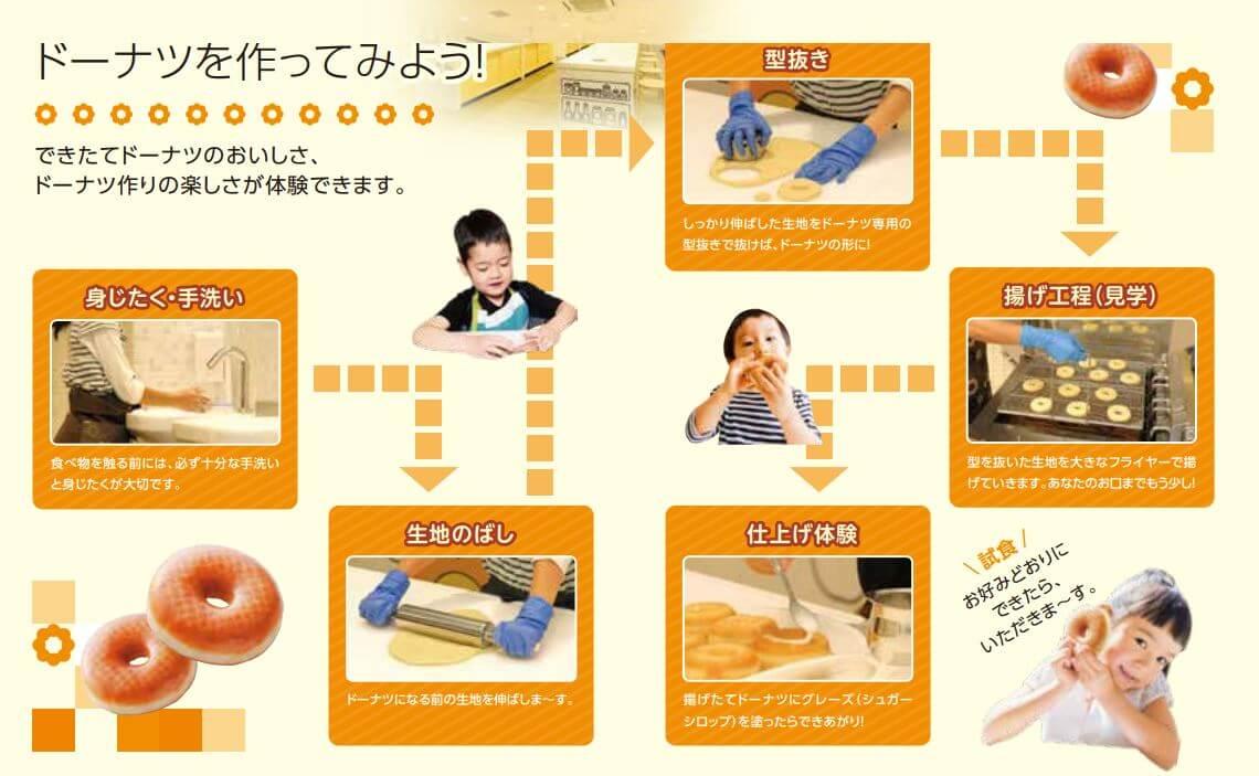 「ドーナツ作り体験」の予約方法